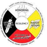 Menominee seal of Resiliency
